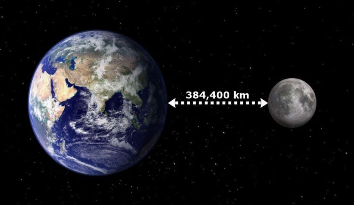 Earth-moon-distance-384400km